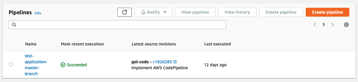 AWS CodePipeline overview status